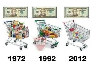 grocery-inflation
