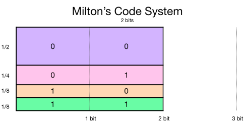 milton_code.png