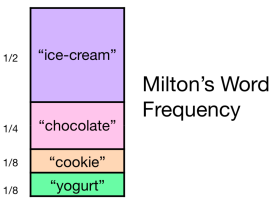 milton_word.png